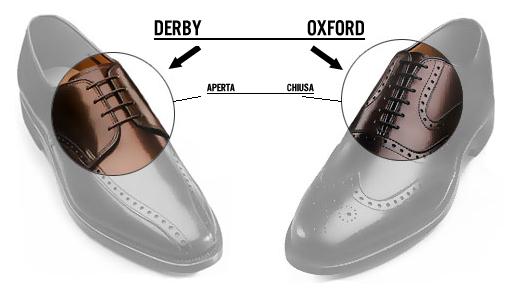 6647486ce04b3 Le Derby o le Oxford  - Stylettissimo